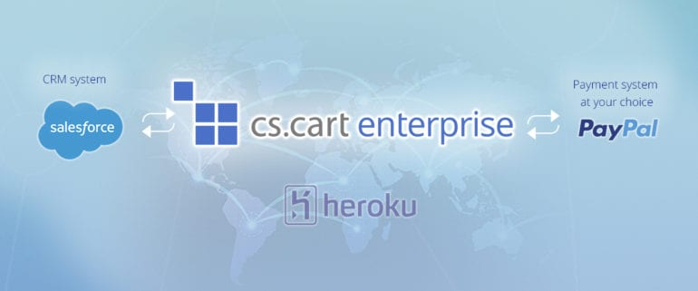 CS-Cart Enterprise integrated with the Salesforce CRM