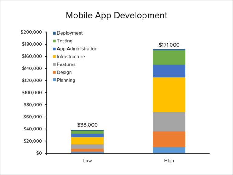 Choosing a Mobile App for Your CS-Cart Store: photo 3 - CS-Cart Blog