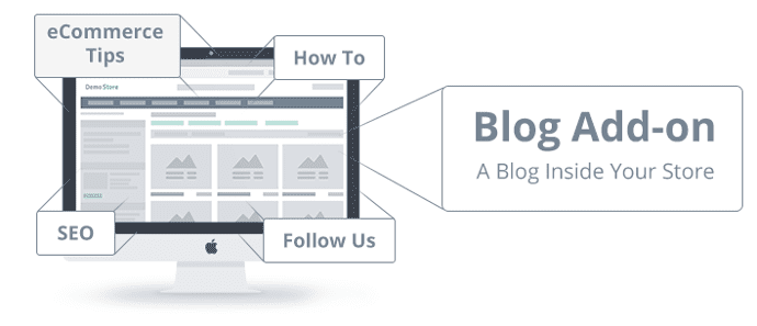 The Blog add-on