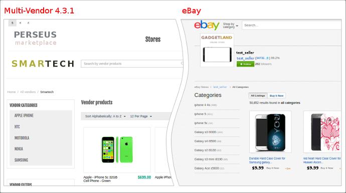 MVE vs. eBay